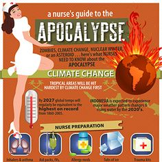 Nurses-Guide-to-Apoc