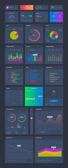 Pin by Abinash Mohanty on Flat UI, Material Design and Style Guides for Web & Mobile Apps Dashboard Examples, Dashboard Interface, Analytics Dashboard, Dashboard Design, User Interface Design, Web Design, App Ui Design, Graph Design, Business Intelligence