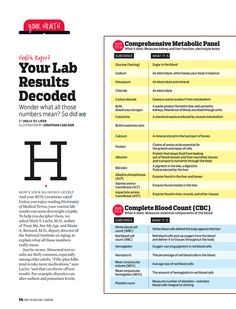 CMP (Comprehensive Metabolic Panel) / CBC (Complete Blood Count)  AARP The Magazine - February/March 2012 - Page 14-15
