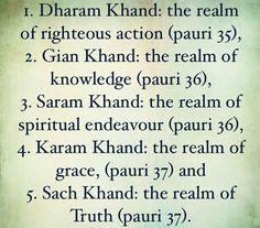The true places to visit and grasp and worth fighting for. Gurbani Quotes, Qoutes, Shri Guru Granth Sahib, Guru Gobind Singh, Paths, Identity, My Life, Religion, Prayers