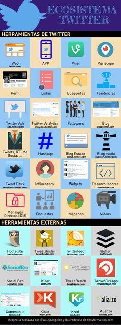 Web  twitter. com     . .-  Alfredo Vela Zancada _, .  4:3.-< ('SK 9L3r(  Perfil  Twitter Ads  ads. twitter. com  V'  Twee...
