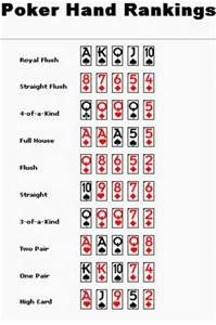 Poker hands in order printable recrutement a casino