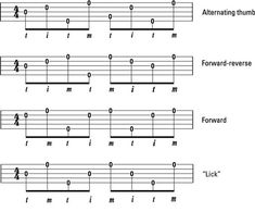 Scruggs-style roll patterns.