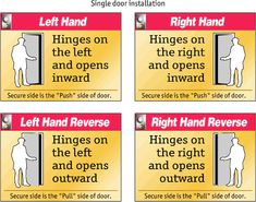 How to tell left hand doors and right hand doors.  Also useful if buying lever knobs that are left or right handed.
