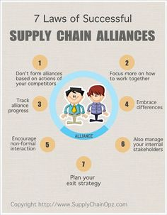 7 Laws of Successful Supply Chain Alliances