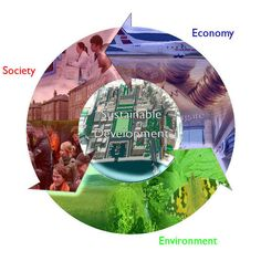 Technology Green Energy: Sustainable Design