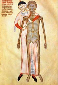 Grabado de anatomía según el médico italiano Guido da Vigevano (1345)