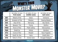 Funny pictures about Your monster movie. Oh, and cool pics about Your monster movie. Also, Your monster movie. Monster Names, You Monster, Monster Movie, Bingo, Funny Name Generator, Birthday Scenario, Corgi Names, Name Games, Funny Names