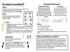 Great intro to the Korf! Long Shot, Teacher, Sports, Women, Hs Sports, Women's, Sport