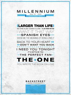 """Millenium"", Poster Backstreet Anniversary - #type #poster #backstreetboys #bsb"