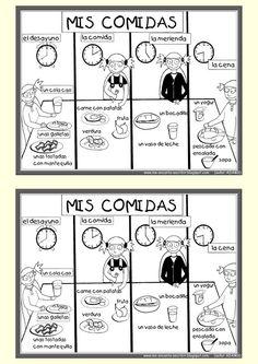 La comida en España: What and when people in Spain eat. Good for teaching time in Spanish and food in Spanish. #Spanish #Hispanic culture #Comida http://me-encanta-escribir.blogspot.fr/search/label/el%20tiempo