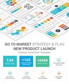 If you looking for an informative and comprehensive PowerPoint template to make your New Product Launch Go To Market Plan and Strategy Presentation, then this awesome set is a perfect choice for you. Marketing Process, Marketing Budget, Marketing Plan, New Product, Product Launch, Strategy Map, Journey Mapping, Emotional Connection, Competitor Analysis