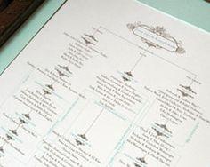 geneaology chart