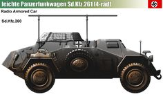 Sd.Kfz.260 & 261