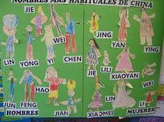 Resultado de imagen de china para niños infantil