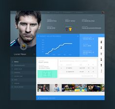 Playerprofile messi