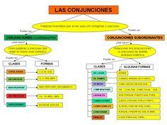 conjunciones - Buscar con Google