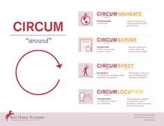 Word Roots: You know the word circle, so you know these others too!