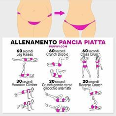 fat burning workout,exercise for belly fat flat tummy,tummy workout,slim down Flat Stomach Diet, Workout For Flat Stomach, Abs Workout For Women, Flat Abs, Tummy Workout, Flat Tummy, Stomach Workouts, Lower Stomach, Men Exercise