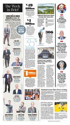 The Week in Brief Epoch Times #TheWeekinBrief. #newspaper #editorialdesign