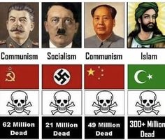 Not to mention countless other souls dead at the hands of Socialism world wide. Socialism, Islam, Political Topics, True Facts, Conservative Politics, Common Sense, American History, Liberal Logic, Iraqi People