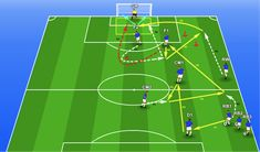 When you participate in soccer training, you will find that you are introduced to many different types of methods of play. One of the most important aspects of your soccer training regime is learning the basics of kicking the soccer b Soccer Passing Drills, Football Coaching Drills, Soccer Training Drills, Football Workouts, Soccer Conditioning Drills, Football Tactics, Football Is Life, Alabama Football, American Football
