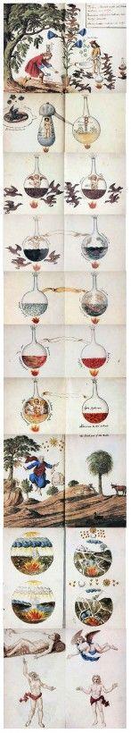 La Cabala Mineralis.  Des illustrations de manuscrits d'alchimie - La boite verte