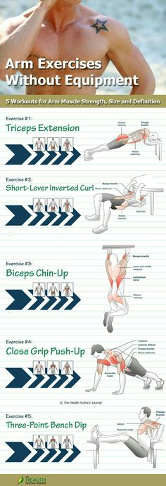 Physical tricep workout effects of bad posture lower backs