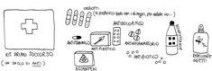 http://www.viachesiva.it/2014/06/20/cosa-mettere-in-valigia-liste-scaricabili-illustrazioni-adorabili-e-consigli-utili/