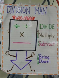 Anchor chart for teaching division algorithm....cute!