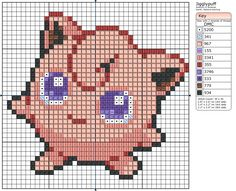 Jigglypuff by Makibird- cross stitch pattern Pokemon