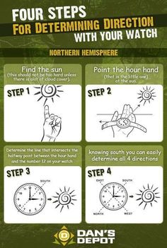 Four Steps In Determining Direction With Your Watch - #Camping, #Hiking, #Survival