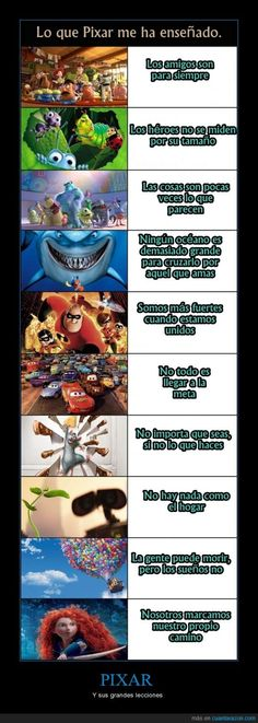 Howard the alien Disney Love, Disney Magic, Disney Art, Disney And Dreamworks, Disney Pixar, Walt Disney, Disney Movie Quotes, Disney Memes, E Mc2