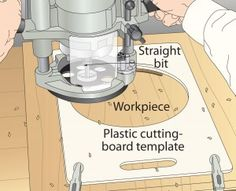 Click To Enlarge - From cutting board to template cutting