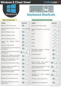 Windows 8 Keyboard Shortcuts Cheat Sheet