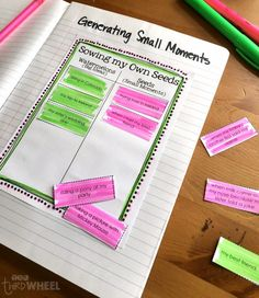 Modeling Small Moments for personal narratives Personal Narrative Writing, Personal Narratives, Informational Writing, 4th Grade Writing, Kindergarten Writing, Small Moment Writing, Lucy Calkins Writing, Common Core Writing, Writing Anchor Charts