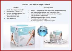 (1) Twitter.  Do you need to get in shape for Summer?  Would you like to lose weight? Then this 10 Day Diet could help!