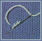 Comment faire une broderie sur un tricot