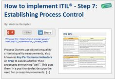 How to implement ITIL: Step 7 -- Establishing Process Control. -- [http://wiki.en.it-processmaps.com/index.php/ITIL_Implementation_-_Process_Control]