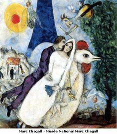 """Marc Chagall: tra suggestioni e """"capovolgimenti"""" - di Flovianne » Tentazione Makeup » Tentazione Makeup"""