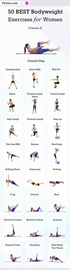 50 Best Body Weight Exercises for Women