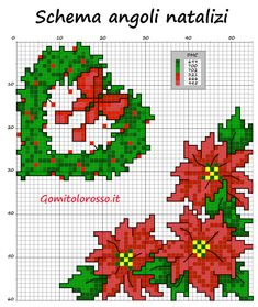 esquema de cantos de Natal Cross Stitch Owl, Cross Stitch Kitchen, Cross Stitch Cards, Cross Stitch Borders, Modern Cross Stitch Patterns, Cross Stitch Designs, Cross Stitching, Cross Stitch Embroidery, Cross Stitch Christmas Ornaments