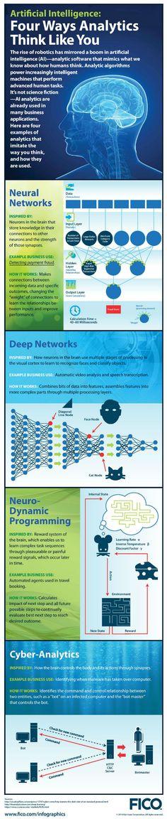Similutdes entre el Big data y el cerebro