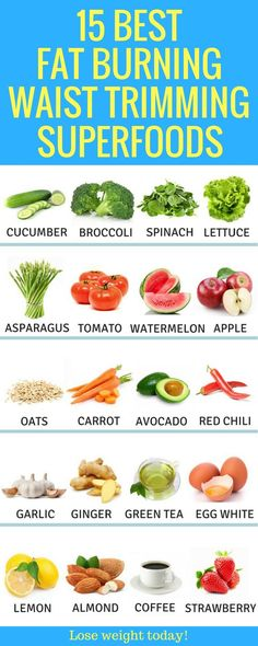 15 metabolism boosting foods to help you lose weight easier and faster.
