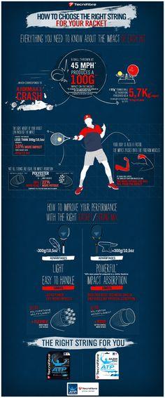 Infographie - Cordage