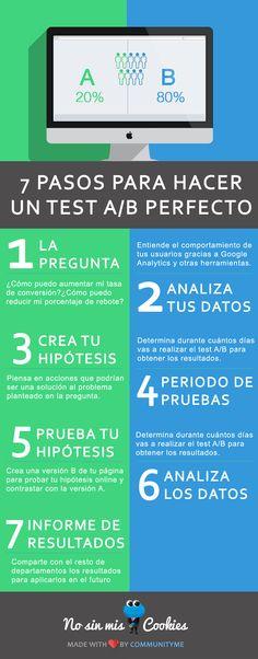 Descubre cómo hacer un test A/B perfecto en tan solo 7 pasos. Consigue mejorar las estadísticas de tu web con las pruebas A/B y alcanza tus objetivos. http://nosinmiscookies.com/como-hacer-test-ab-perfecto/