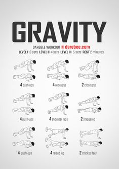 No-equipment gravity (push-up) bodyweight workout for all fitness levels. Visual guide: print & use. Back Workout Men, Chest And Tricep Workout, Chest Workout For Men, Chest Workout Routine, Upper Body Workout For Women, Push Up Workout, Workout Plan For Men, Body Workout At Home, Gym Workout Tips