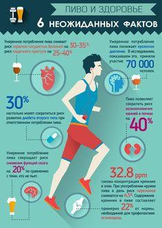 Самые неожиданные факты о пиве и здоровье