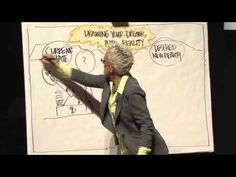 Draw Your Future- Ted Talks Would you like to draw your future ? In this Ted Talk, Patti Dobrowolski discusses how a person can achieve their dreams by first motivating themselves. Ted Talks Video, Best Ted Talks, Self Development, Personal Development, Coaching Personal, Leadership Programs, Inspirational Videos, Emotional Intelligence, How To Stay Motivated