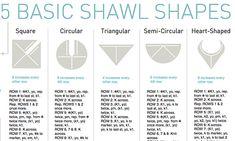 CrowdedMinds' 5 Basic Shawl Shapes Cheat Sheet